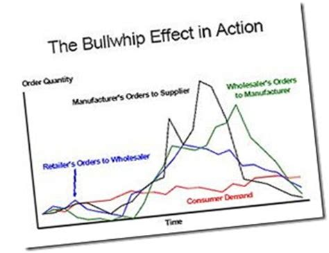 Bullying and Its Effects on Learning and Development in